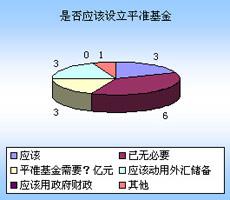2009年全国两会,人大,代表,政协,委员,提案,议案,十一届