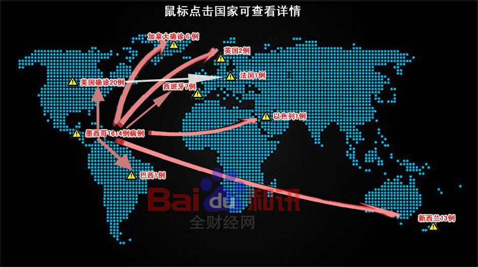 地图(红色箭头