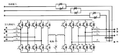 大功率ups工频机和高频机性能对比(组图)