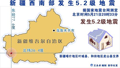 新疆喀什和田地区地震暂无人员伤亡报告