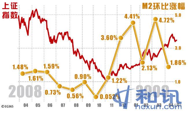 2016中国宏观经济数据_宏观审慎评估体系_5月份宏观数据