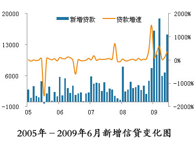 gdp保8_2015年广东GDP增长8.0 金融房地产成主要增长动力