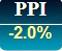 11月宏观经济数据