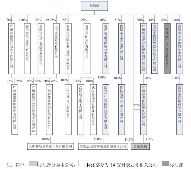 无变频器螺杆空气压缩机电路图
