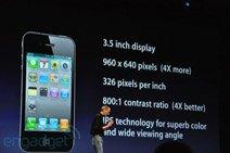 iPhone 4屏幕参数