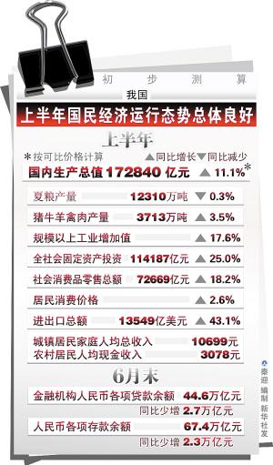 """今年前两个月中国经济""""成绩单""""公布 CPI同比上涨1.6%"""