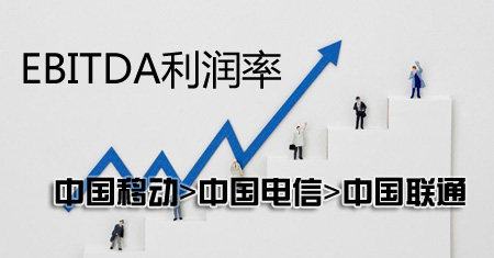 EBITDA利润率排名:移动->电信->联通