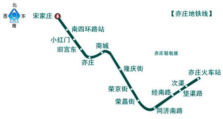 亦庄地铁线线路图(资料图)-北京地铁亦庄线年底开通 可换乘京津城图片