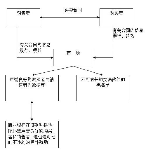 电路 电路图 电子 原理图 500_514