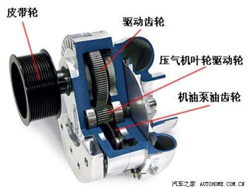 『机械增压器结构图』