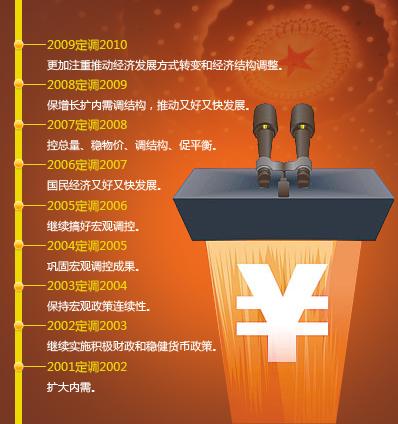 内蒙古11选五出奖号码。结果