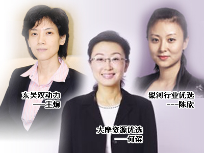 东吴王炯、银河陈欣、大摩华鑫何滨
