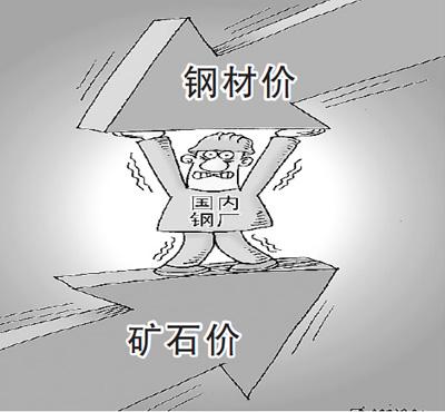 钢铁生产简笔画