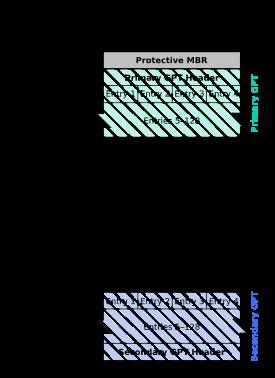 127387861 - 别惹小三:主流3TB容量硬盘横向测试