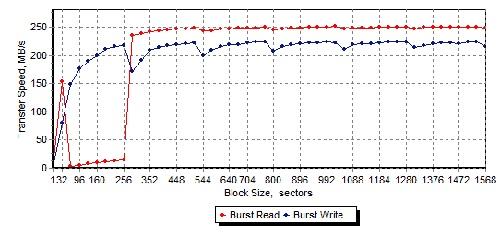 127387877 - 别惹小三:主流3TB容量硬盘横向测试