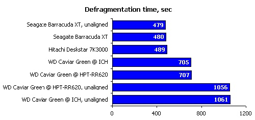127387902 - 别惹小三:主流3TB容量硬盘横向测试