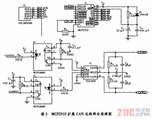 使用mcp2510扩展can总线的接口电路原理图,如图3所示.