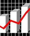 期货市场走势