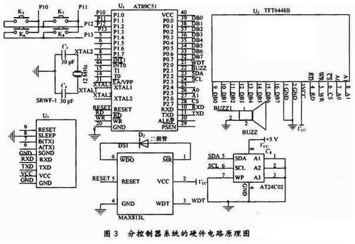 lcd图像显示电路,按键开锁电路,看门狗电路,通信接口电路,存储器等