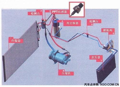 温度调节器对测量结果进行处理并与需要调节的温度设定值比较.图片