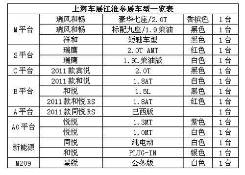 汽车展销会及4月7日—8日陆路东盟商务文化节汽车展暨2011北高清图片