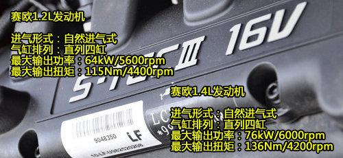 终身免维护正时链条驱动等技术,最大输出动力达到了76kw/136高清图片