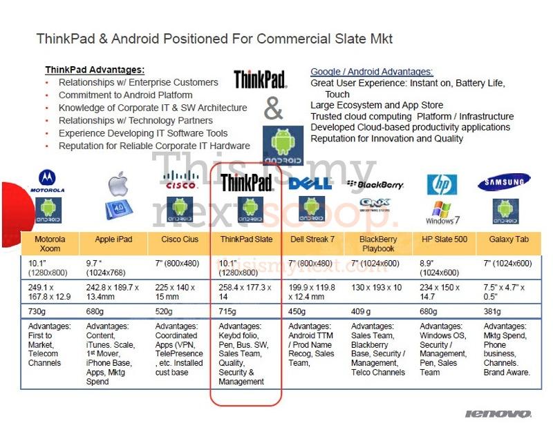 ad平板 运行Android系统