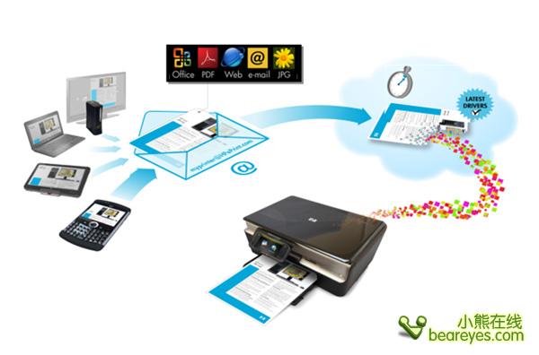 3种不同柜体教你用iPad玩转云打印机ggd图纸配电柜低压途径图片