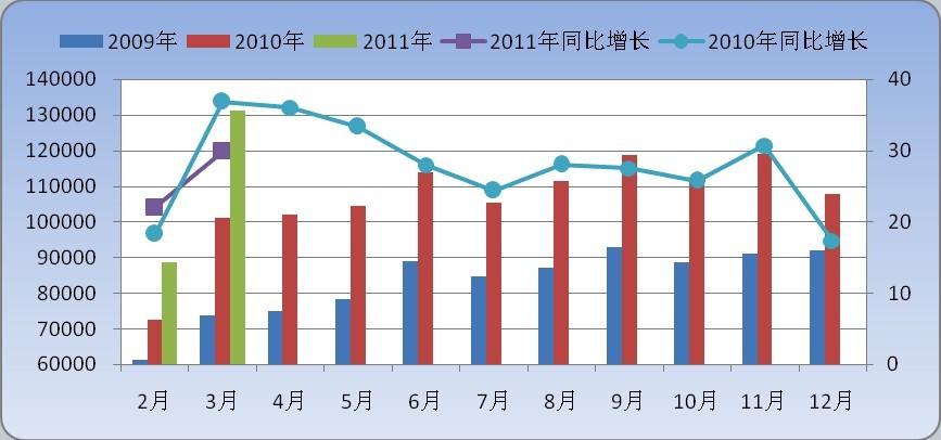物流gdp_中国近十年物流占gdp