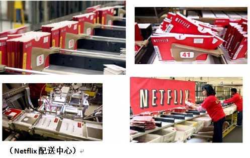 Netflix:从传统DVD租赁向流媒体华丽转身