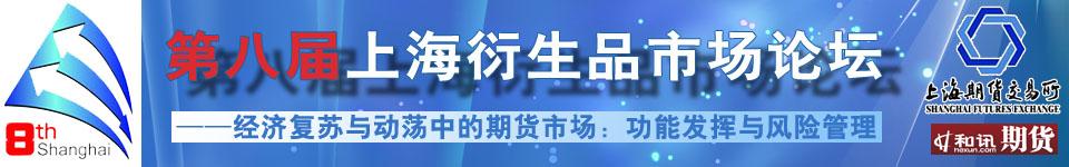第八届上海衍生品市场论坛
