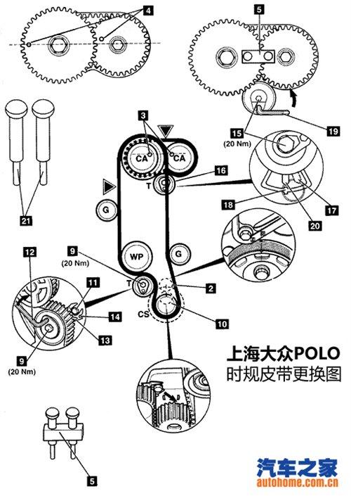 4l发动机正时系统结构图,仅供参考:   首先是配件来源和品牌选择,原车