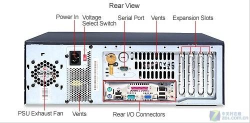 netvista后面板结构图解