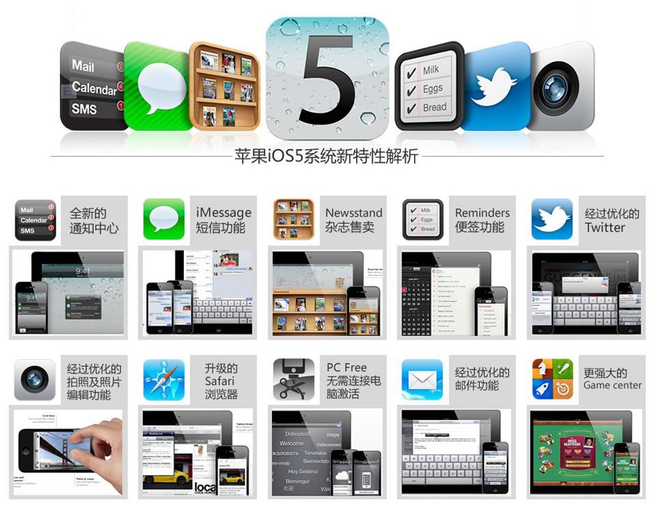 图解iOS5全新功能
