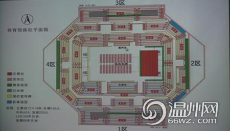 图为:体育馆座位平面图