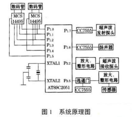 硬件系统设计   该报警器由控制系统
