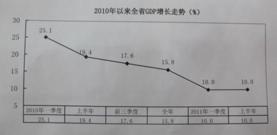 海南 gdp_经济强省GDP霸榜,中国这些省都超过大部分国家了