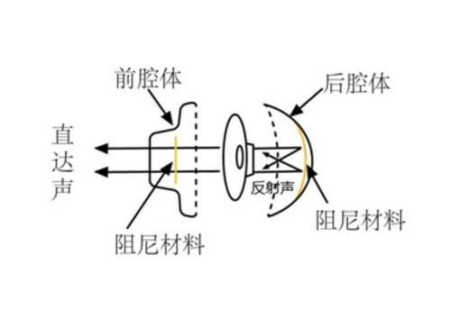 简易调音电路图