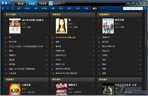 3d网络电视排行榜_3D 电视 排行榜