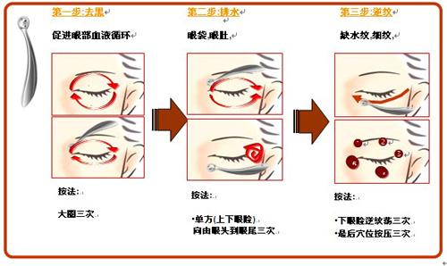 使用眼霜的正确方法及顺序?