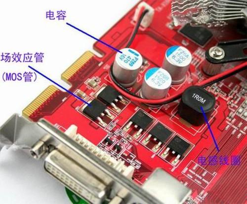 显卡供电的组成部分