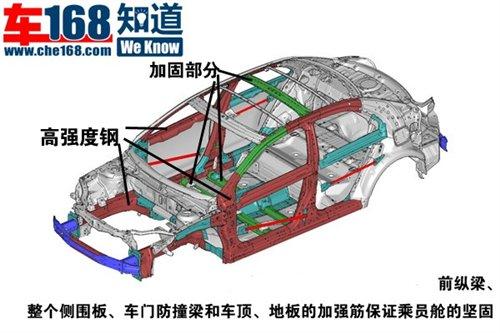 汽车 正文    关乎到车身整体结构强度的重要因素