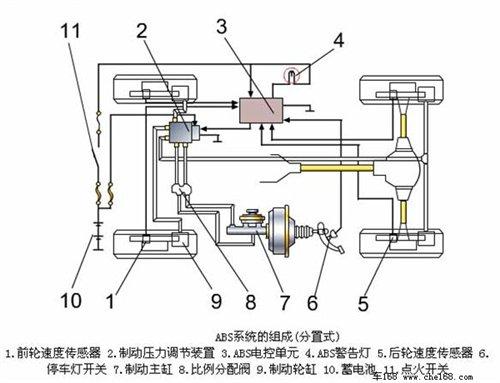 汽车电子锁内部结构-到底都有啥玄机 详解ESP电子稳定系统