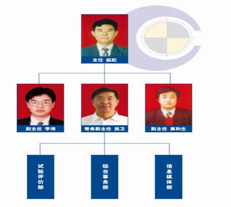 c-ncap组织机构